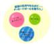 【奈良県・三宅町】想いを込めたメッセージボールを届けよう!~『ボールはともだちフェスタ』~